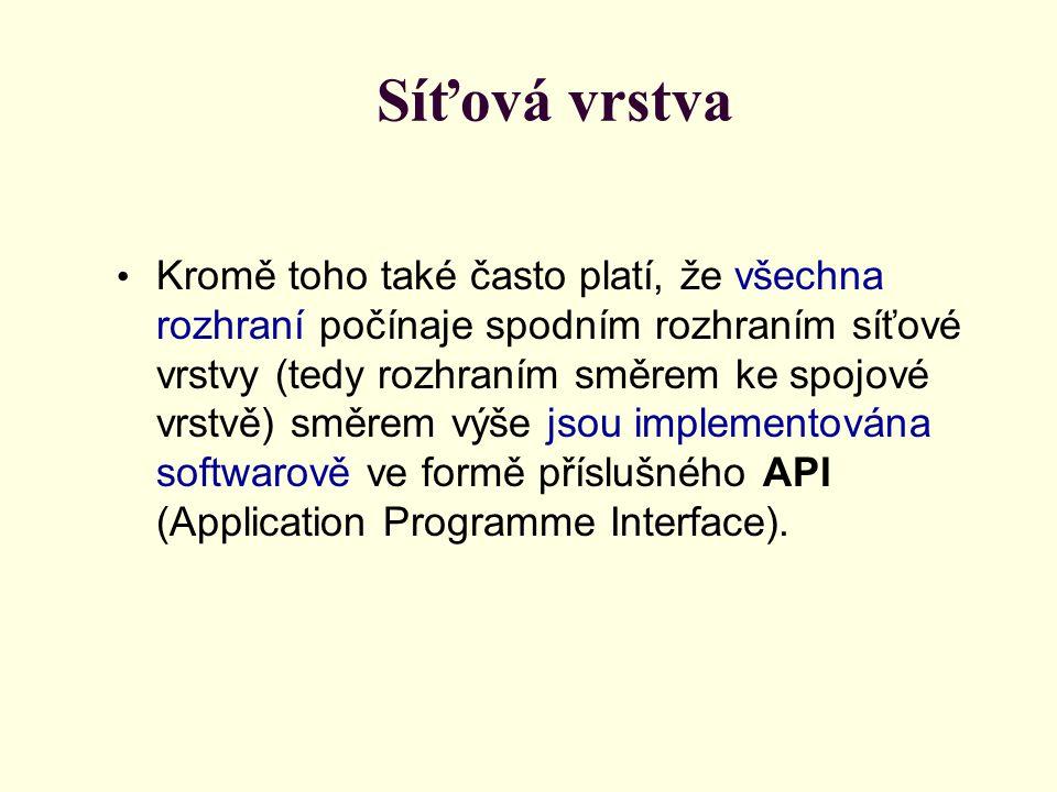 Síťová vrstva Kromě toho také často platí, že všechna rozhraní počínaje spodním rozhraním síťové vrstvy (tedy rozhraním směrem ke spojové vrstvě) směrem výše jsou implementována softwarově ve formě příslušného API (Application Programme Interface).