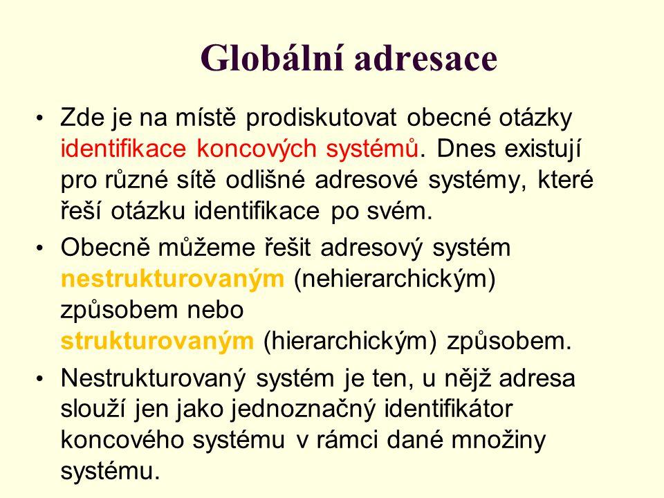 Globální adresace Zde je na místě prodiskutovat obecné otázky identifikace koncových systémů.