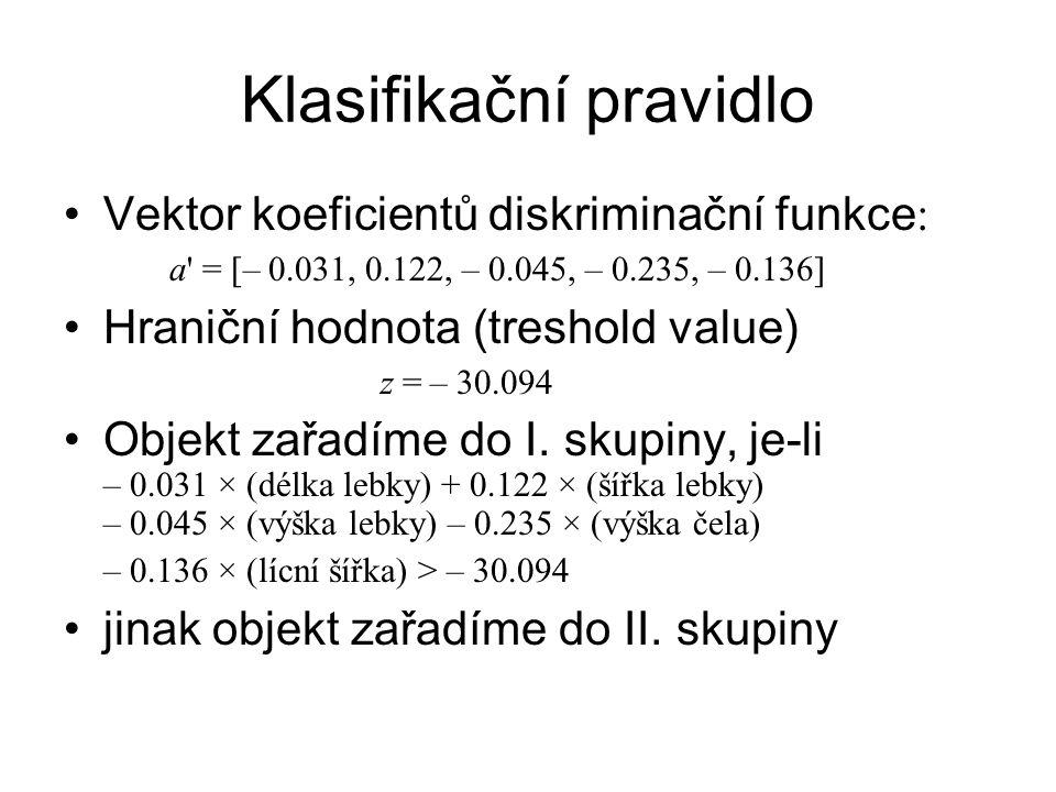 Klasifikační pravidlo Vektor koeficientů diskriminační funkce : a' = [– 0.031, 0.122, – 0.045, – 0.235, – 0.136] Hraniční hodnota (treshold value) z =