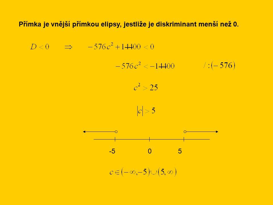 Přímka je vnější přímkou elipsy, jestliže je diskriminant menší než 0. -505