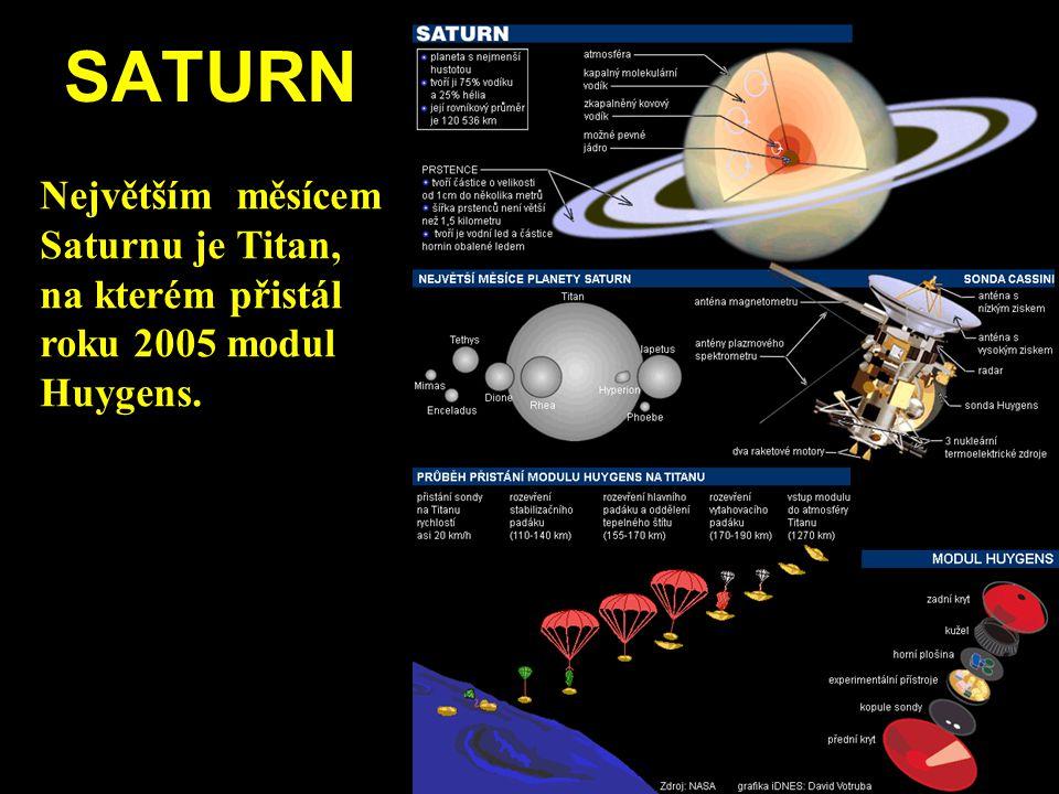 SATURN Největším měsícem Saturnu je Titan, na kterém přistál roku 2005 modul Huygens.
