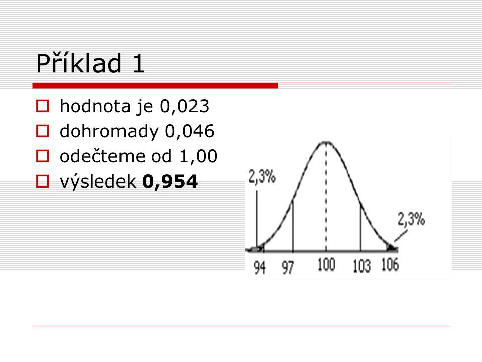 Příklad 1  hodnota je 0,023  dohromady 0,046  odečteme od 1,00  výsledek 0,954