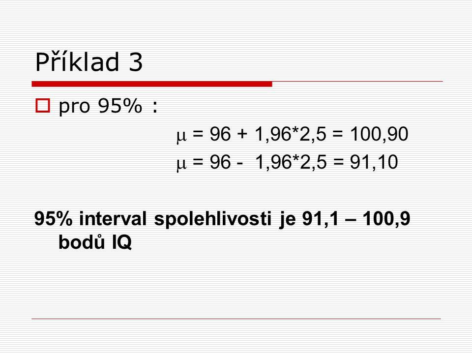 Příklad 3  pro 95% :  = 96 + 1,96*2,5 = 100,90  = 96 - 1,96*2,5 = 91,10 95% interval spolehlivosti je 91,1 – 100,9 bodů IQ