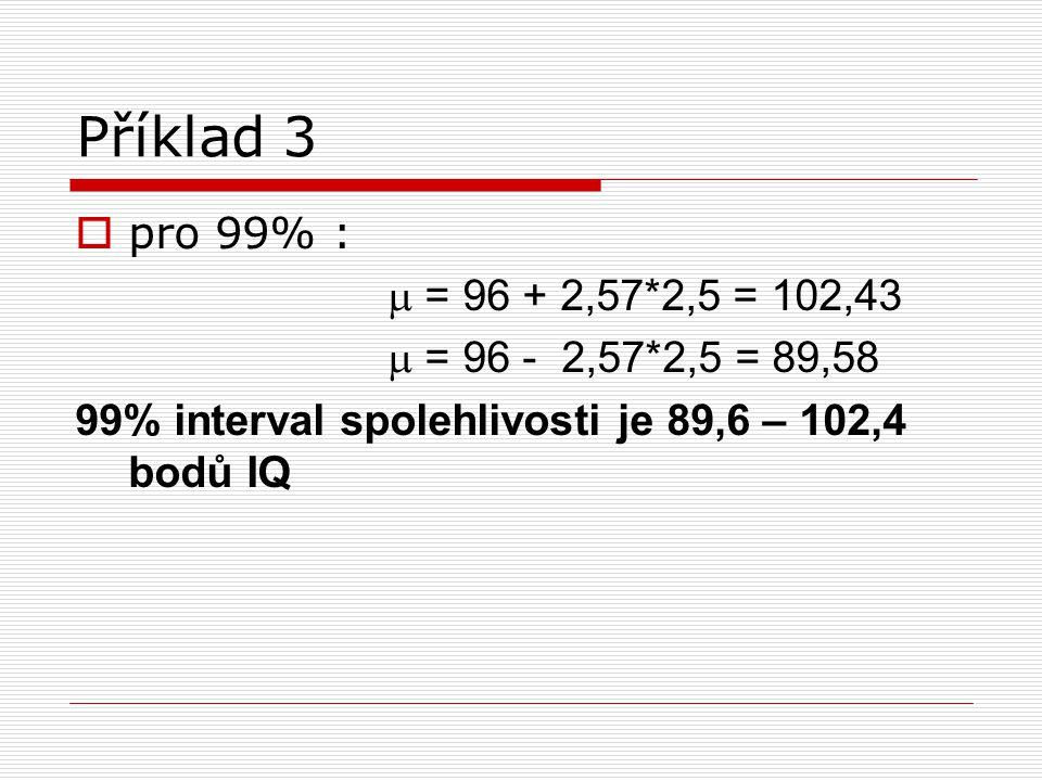 Příklad 3  pro 99% :  = 96 + 2,57*2,5 = 102,43  = 96 - 2,57*2,5 = 89,58 99% interval spolehlivosti je 89,6 – 102,4 bodů IQ