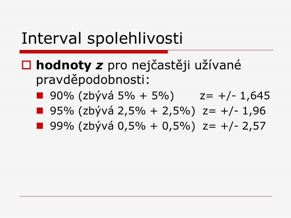 Interval spolehlivosti  hodnoty z pro nejčastěji užívané pravděpodobnosti: 90% (zbývá 5% + 5%) z= +/- 1,645 95% (zbývá 2,5% + 2,5%) z= +/- 1,96 99% (