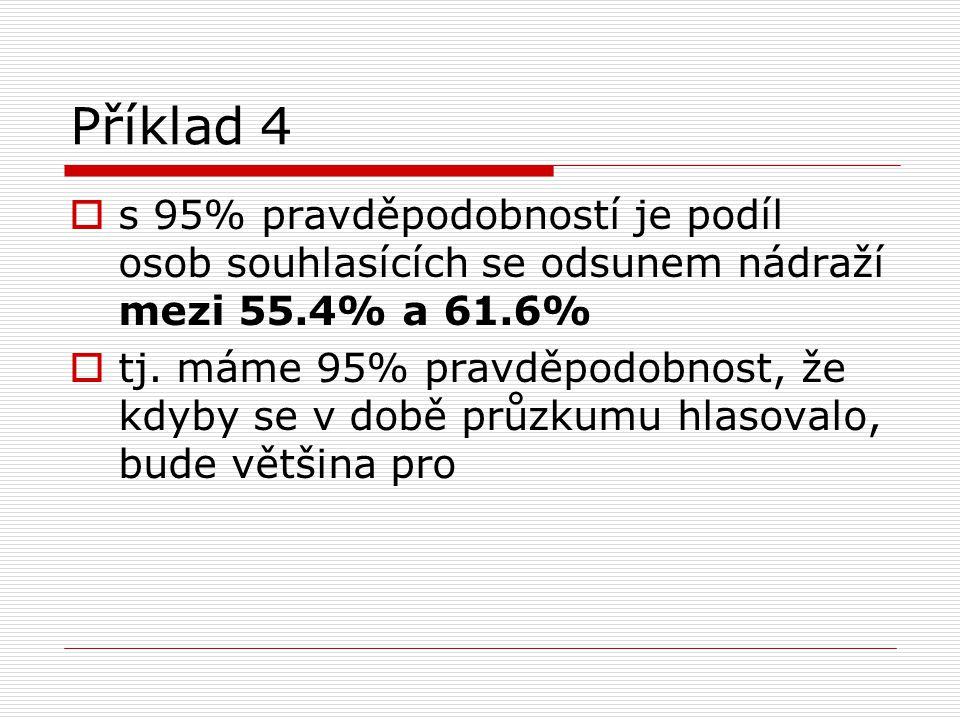 Příklad 4  s 95% pravděpodobností je podíl osob souhlasících se odsunem nádraží mezi 55.4% a 61.6%  tj. máme 95% pravděpodobnost, že kdyby se v době