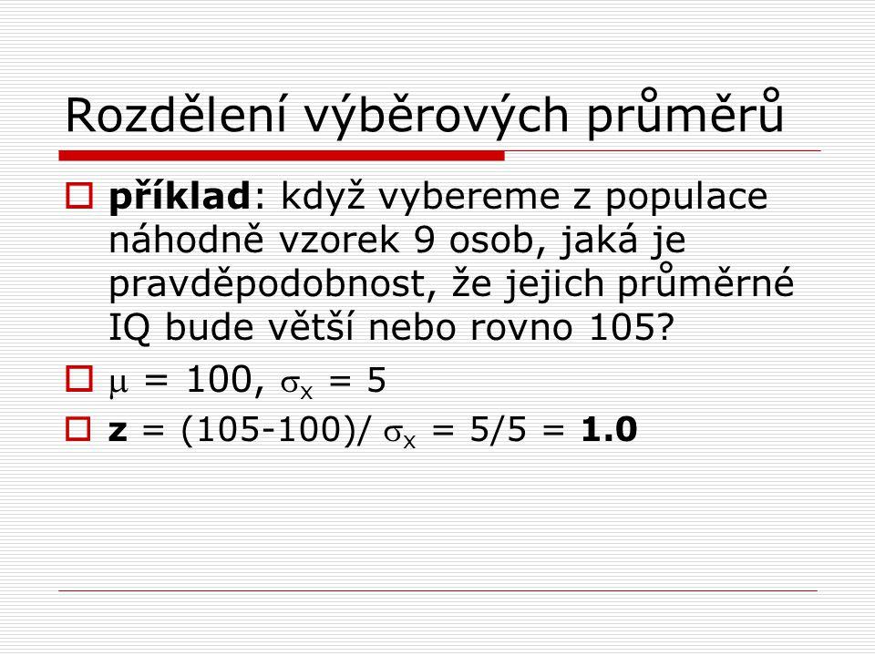  příklad: když vybereme z populace náhodně vzorek 9 osob, jaká je pravděpodobnost, že jejich průměrné IQ bude větší nebo rovno 105?   = 100,  x =