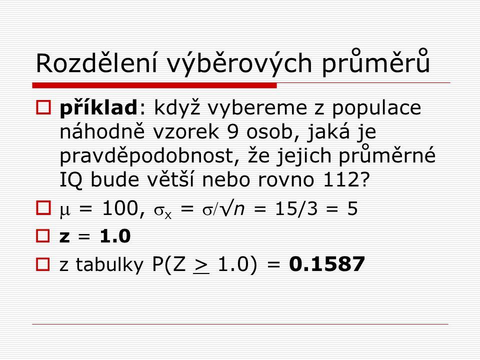 Rozdělení výběrových průměrů  příklad: když vybereme z populace náhodně vzorek 9 osob, jaká je pravděpodobnost, že jejich průměrné IQ bude větší nebo