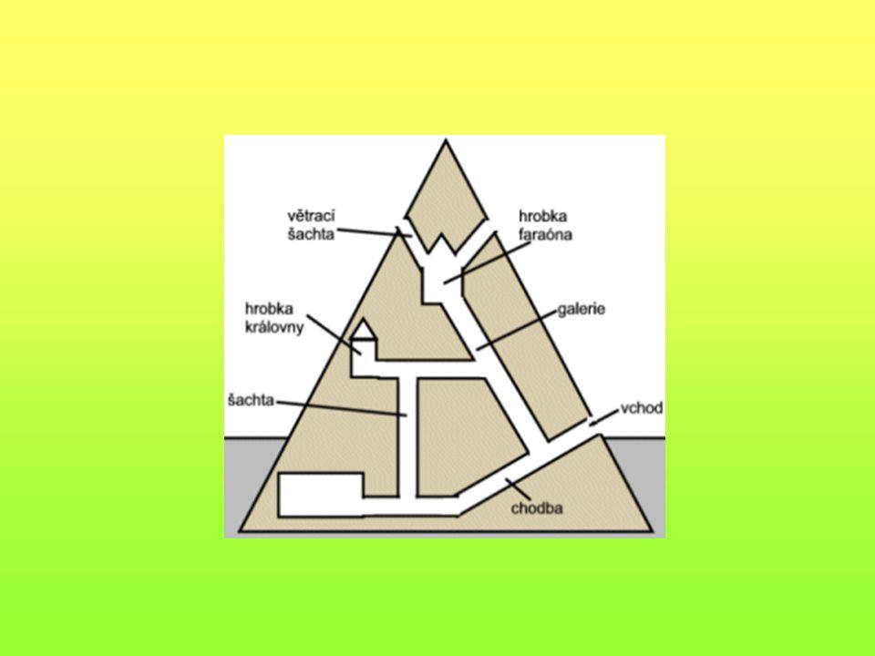 Všechny pyramidy v Gíze V Gíze jsou tři velké pyramidy.