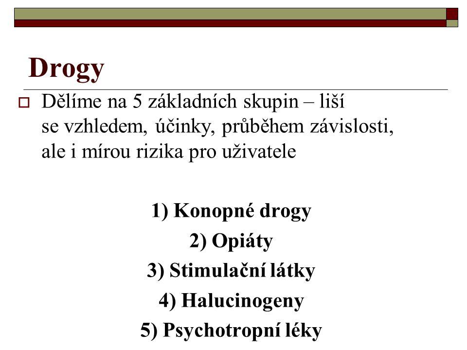 Drogy  Dělíme na 5 základních skupin – liší se vzhledem, účinky, průběhem závislosti, ale i mírou rizika pro uživatele 1) Konopné drogy 2) Opiáty 3)