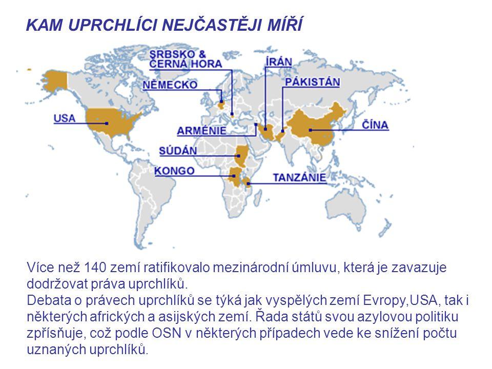 Arménie (250 000) Arménie (250 000) - etničtí Arménci, kteří utekli z Ázerbajdžánu během války o Náhorní Karabach v letech 1988 – 1993 Čína (300 000) Čína (300 000) - podle odhadů asi 400 000 uprchlíků a uchazečům o azyl,až 300 000 z nich byli etničtí Číňané z Vietnamu, zbytek byl zejména ze Severní Koreje Kongo (330 000) Kongo (330 000) - uprchlíci zejména z Angoly, Súdánu, Burundi a Ugandy Německo (980 000) Německo (980 000) - většina emigrantů pochází z Jugoslávie, Turecka, Iráku a Íránu Írán (1 300 000) Írán (1 300 000) - přibližně jeden milion z nich jsou Afghánci, zbytek jsou Iráčané Pákistán (1 200 000) Pákistán (1 200 000) - většina z nich jsou Afghánci Srbsko a Černá Hora (350 000) Srbsko a Černá Hora (350 000) - většinou etničtí Srbové, kteří uprchli z Chorvatska a Bosny a Hercegoviny během v let 1991 a 1995 Súdán (330 000) Súdán (330 000) - 280 000 uprchlíků z Eritreje, 5 000 z Ugandy a 2 000 z Etiopie Tanzanie (690 000) - ze sousedních zemí Burundi, Demokratické republiky Kongo a Rwandy Tanzanie (690 000) USA (485 000) USA (485 000) - navzdory zpřísnění azylových zákonů po útocích na New York a Washington 11.