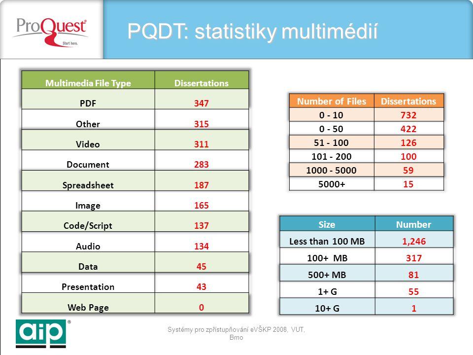 Systémy pro zpřístupňování eVŠKP 2008, VUT, Brno PQDT: statistiky multimédií