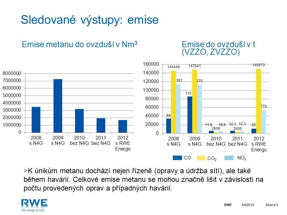 RWEStrana 3 Sledované výstupy: emise Emise metanu do ovzduší v Nm 3 Emise do ovzduší v t (VZZO, ZVZZO) 4/9/2015 >K únikům metanu dochází nejen řízeně