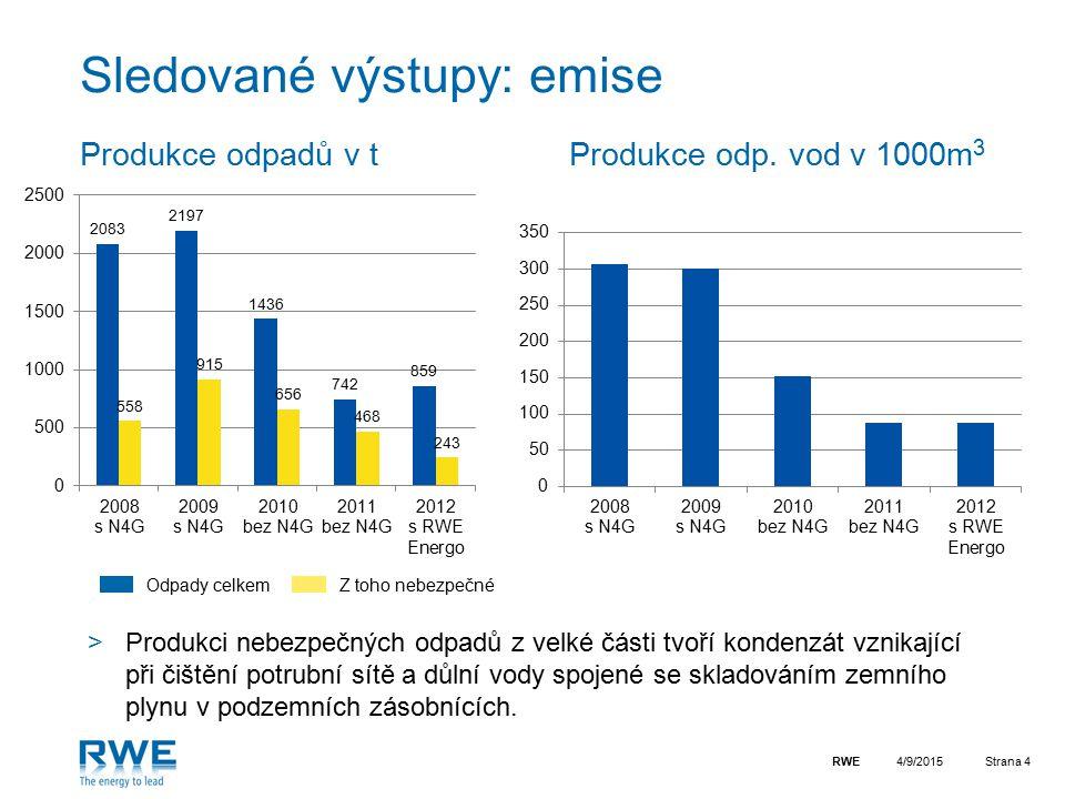RWEStrana 4 Sledované výstupy: emise Produkce odpadů v t Produkce odp. vod v 1000m 3 >Produkci nebezpečných odpadů z velké části tvoří kondenzát vznik