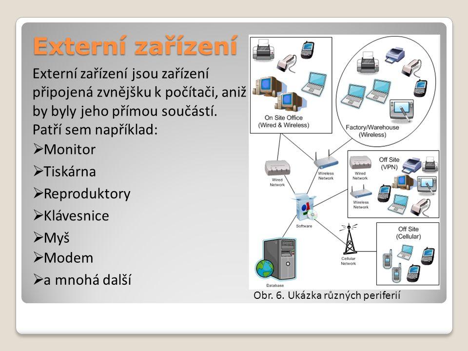 Obrázky Použité zdroje: Obr.1 – Příklady hardware Wikimedia Commons [online], [cit.
