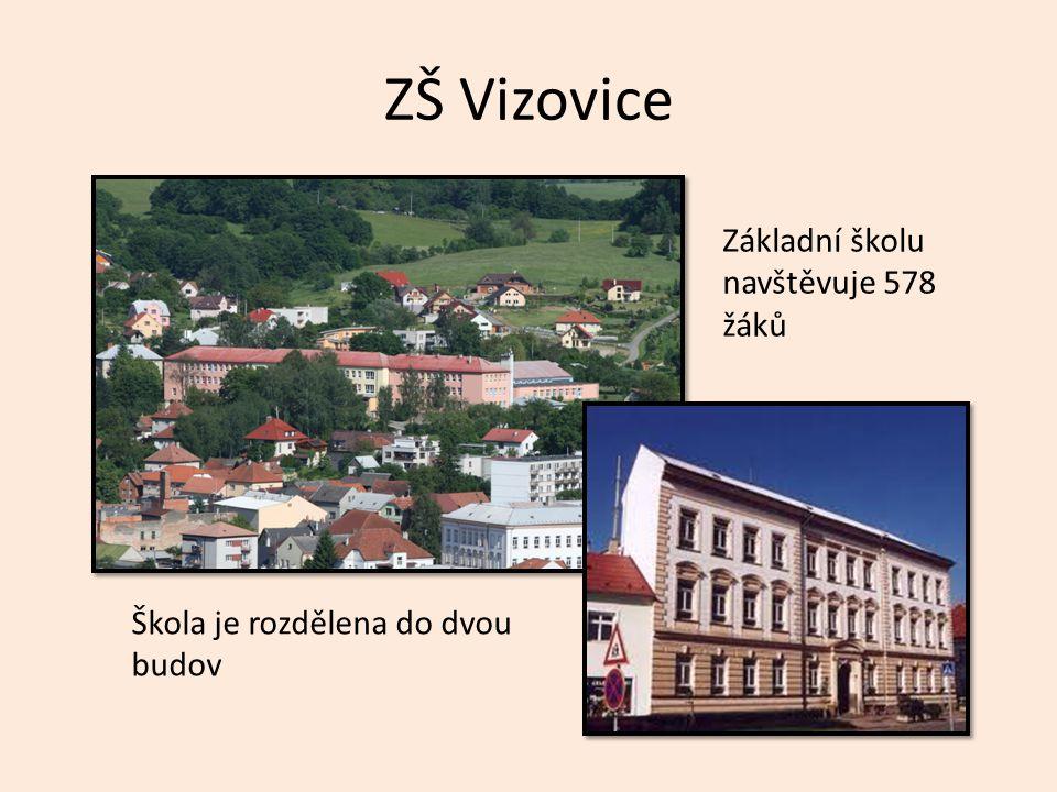 ZŠ Vizovice Základní školu navštěvuje 578 žáků Škola je rozdělena do dvou budov