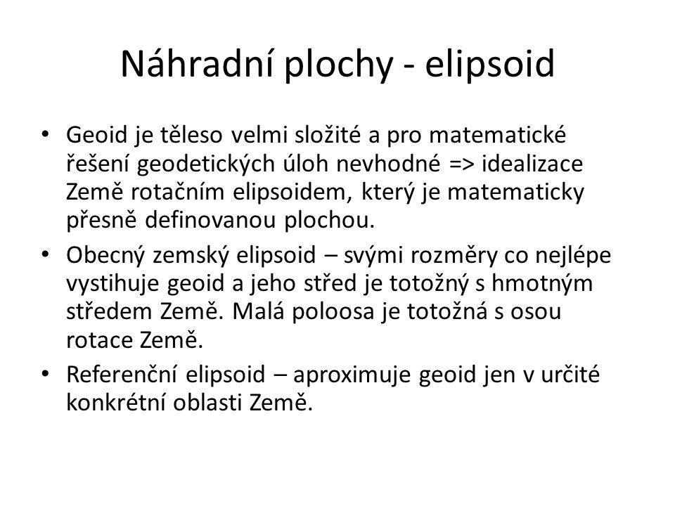 Náhradní plochy - elipsoid Geoid je těleso velmi složité a pro matematické řešení geodetických úloh nevhodné => idealizace Země rotačním elipsoidem, k