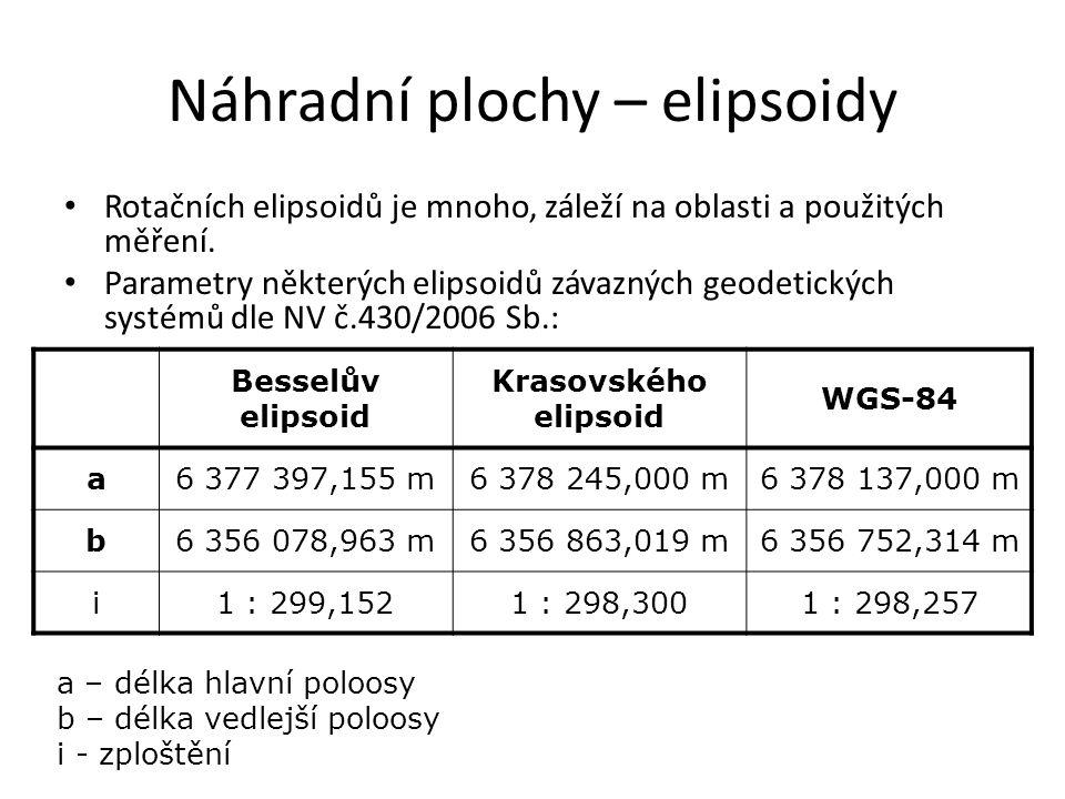 Náhradní plochy – elipsoidy Rotačních elipsoidů je mnoho, záleží na oblasti a použitých měření. Parametry některých elipsoidů závazných geodetických s