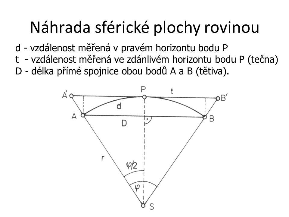 Náhrada sférické plochy rovinou d - vzdálenost měřená v pravém horizontu bodu P t - vzdálenost měřená ve zdánlivém horizontu bodu P (tečna) D - délka