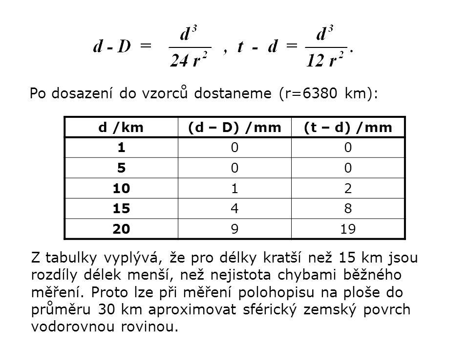 d /km(d – D) /mm(t – d) /mm 100 500 1012 1548 20919 Po dosazení do vzorců dostaneme (r=6380 km): Z tabulky vyplývá, že pro délky kratší než 15 km jsou