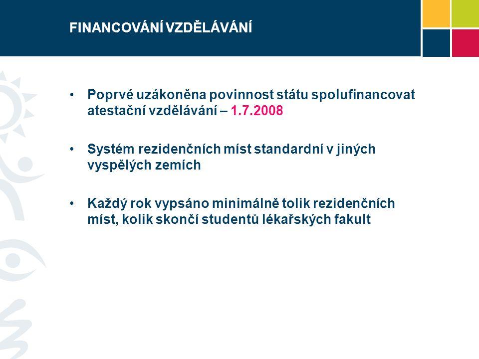 FINANCOVÁNÍ VZDĚLÁVÁNÍ Poprvé uzákoněna povinnost státu spolufinancovat atestační vzdělávání – 1.7.2008 Systém rezidenčních míst standardní v jiných v