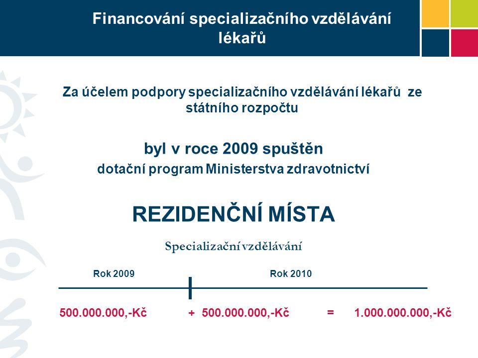 Financování specializačního vzdělávání lékařů Za účelem podpory specializačního vzdělávání lékařů ze státního rozpočtu byl v roce 2009 spuštěn dotační program Ministerstva zdravotnictví REZIDENČNÍ MÍSTA Rok 2009 Rok 2010 500.000.000,-Kč + 500.000.000,-Kč = 1.000.000.000,-Kč Specializační vzdělávání