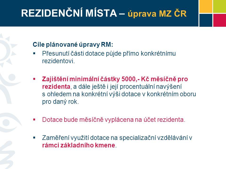 REZIDENČNÍ MÍSTA – úprava MZ ČR Cíle plánované úpravy RM:  Přesunutí části dotace půjde přímo konkrétnímu rezidentovi.