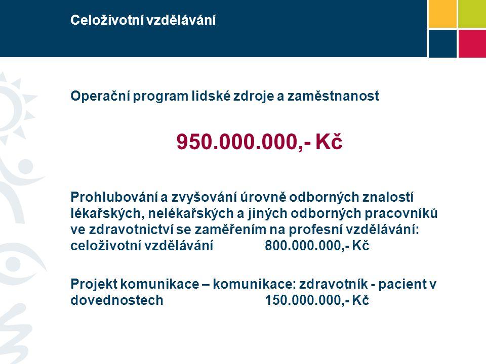 Celoživotní vzdělávání Operační program lidské zdroje a zaměstnanost 950.000.000,- Kč Prohlubování a zvyšování úrovně odborných znalostí lékařských, n