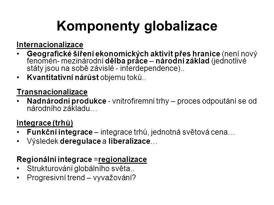 Komponenty globalizace Internacionalizace Geografické šíření ekonomických aktivit přes hranice (není nový fenomén- mezinárodní dělba práce – národní základ (jednotlivé státy jsou na sobě závislé - interdependence)..