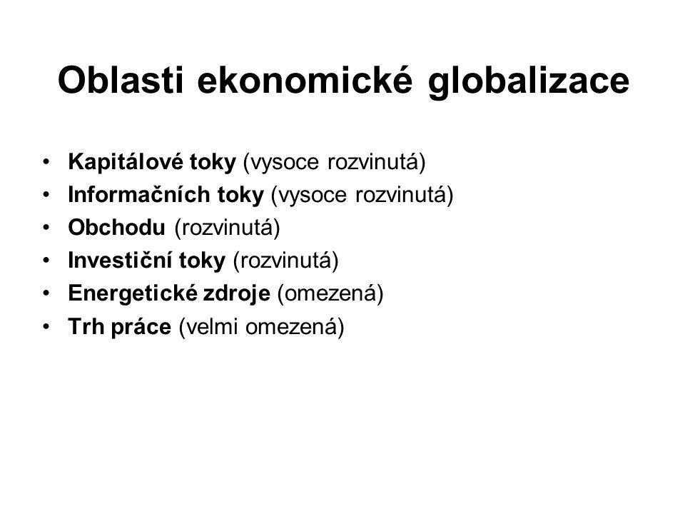 Oblasti ekonomické globalizace Kapitálové toky (vysoce rozvinutá) Informačních toky (vysoce rozvinutá) Obchodu (rozvinutá) Investiční toky (rozvinutá) Energetické zdroje (omezená) Trh práce (velmi omezená)