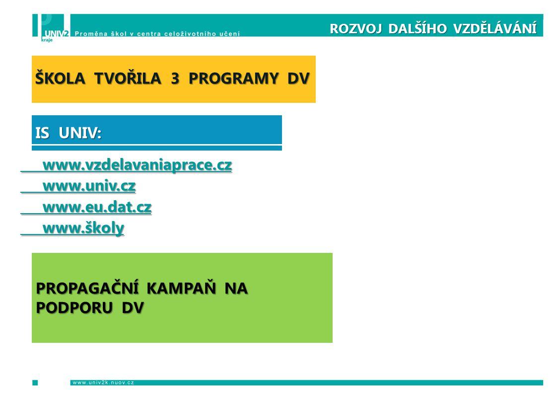ROZVOJ DALŠÍHO VZDĚLÁVÁNÍ IS UNIV: www.vzdelavaniaprace.cz www.vzdelavaniaprace.cz www.univ.cz www.univ.cz www.eu.dat.cz www.eu.dat.cz www.školy www.školy PROPAGAČNÍ KAMPAŇ NA PODPORU DV ŠKOLA TVOŘILA 3 PROGRAMY DV