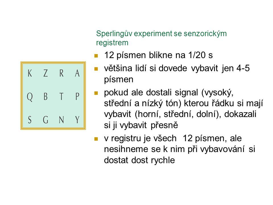 Sperlingův experiment se senzorickým registrem 12 písmen blikne na 1/20 s většina lidí si dovede vybavit jen 4-5 písmen pokud ale dostali signal (vyso