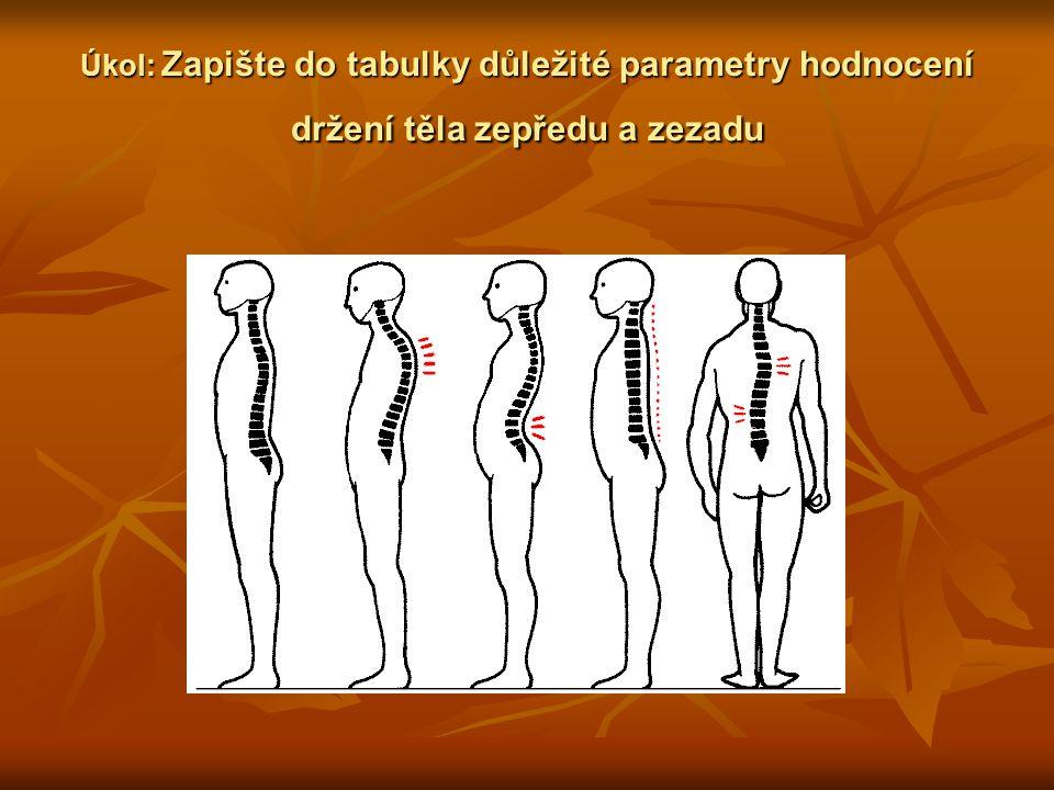 Úkol: Zapište do tabulky důležité parametry hodnocení držení těla zepředu a zezadu