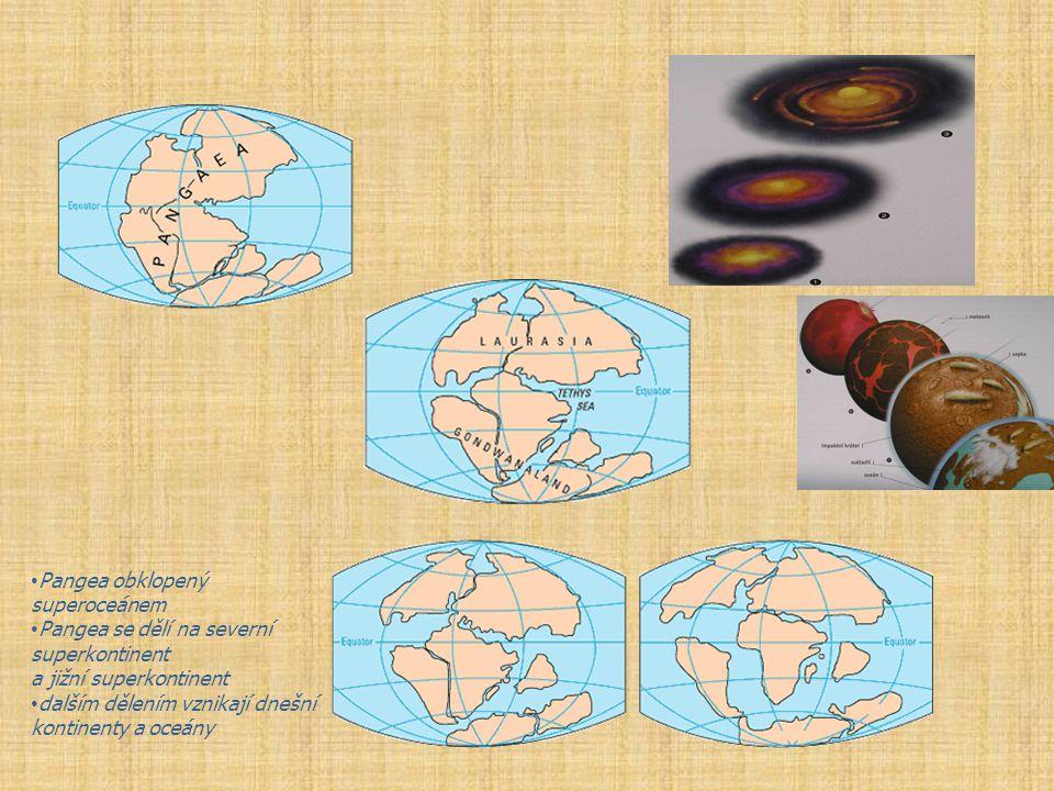 Pangea obklopený superoceánem Pangea se dělí na severní superkontinent a jižní superkontinent dalším dělením vznikají dnešní kontinenty a oceány
