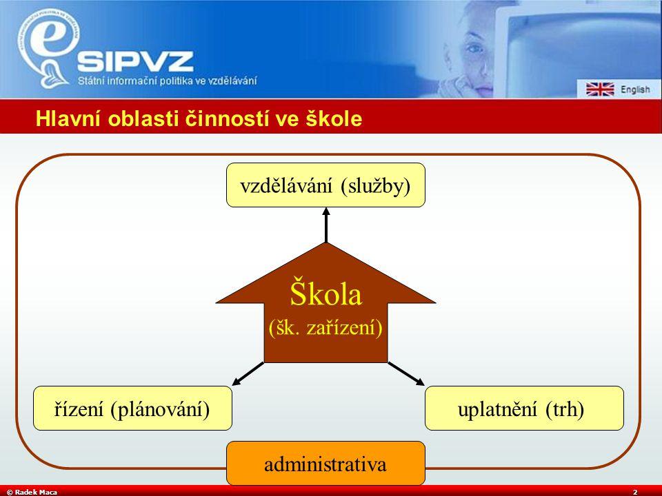 © Radek Maca2 Hlavní oblasti činností ve škole Škola (šk. zařízení) vzdělávání (služby) uplatnění (trh)řízení (plánování) administrativa
