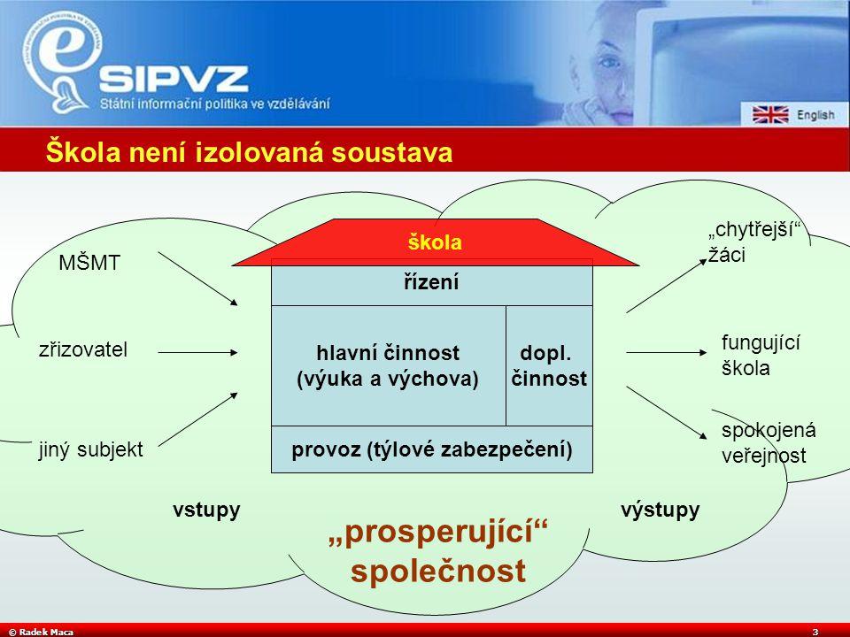 © Radek Maca3 Škola není izolovaná soustava řízení hlavní činnost (výuka a výchova) dopl. činnost provoz (týlové zabezpečení) MŠMT zřizovatel jiný sub