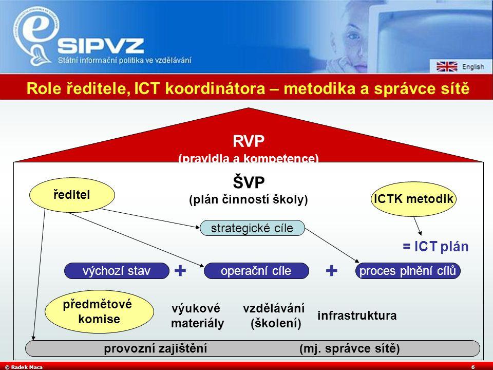 © Radek Maca6 ŠVP (plán činností školy) Role ředitele, ICT koordinátora – metodika a správce sítě RVP (pravidla a kompetence) = ICT plán výukové mater
