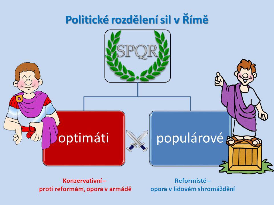 optimátipopulárové Politické rozdělení sil v Římě Konzervativní – proti reformám, opora v armádě Reformisté – opora v lidovém shromáždění