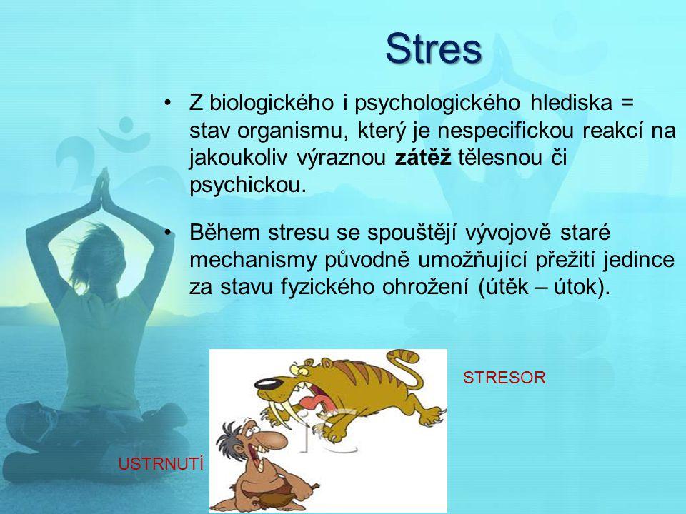 Stres Z biologického i psychologického hlediska = stav organismu, který je nespecifickou reakcí na jakoukoliv výraznou zátěž tělesnou či psychickou. B