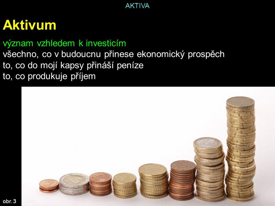 AKTIVA Aktivum význam vzhledem k investicím všechno, co v budoucnu přinese ekonomický prospěch to, co do mojí kapsy přináší peníze to, co produkuje příjem obr.