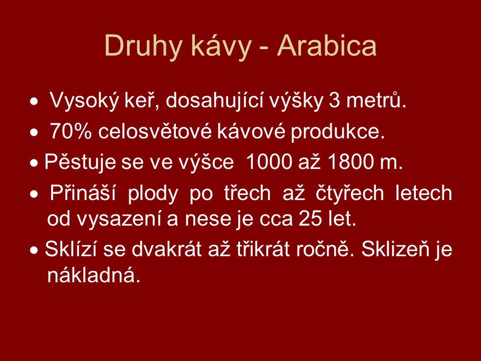 Druhy kávy - Arabica  Vysoký keř, dosahující výšky 3 metrů.  70% celosvětové kávové produkce.  Pěstuje se ve výšce 1000 až 1800 m.  Přináší plody