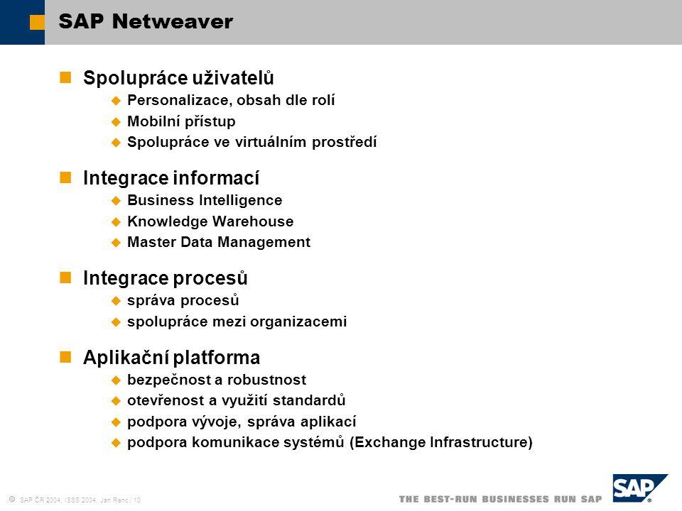  SAP ČR 2004, ISSS 2004, Jan Renc / 10 SAP Netweaver Spolupráce uživatelů  Personalizace, obsah dle rolí  Mobilní přístup  Spolupráce ve virtuální