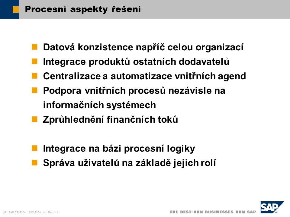  SAP ČR 2004, ISSS 2004, Jan Renc / 11 Procesní aspekty řešení Datová konzistence napříč celou organizací Integrace produktů ostatních dodavatelů Cen