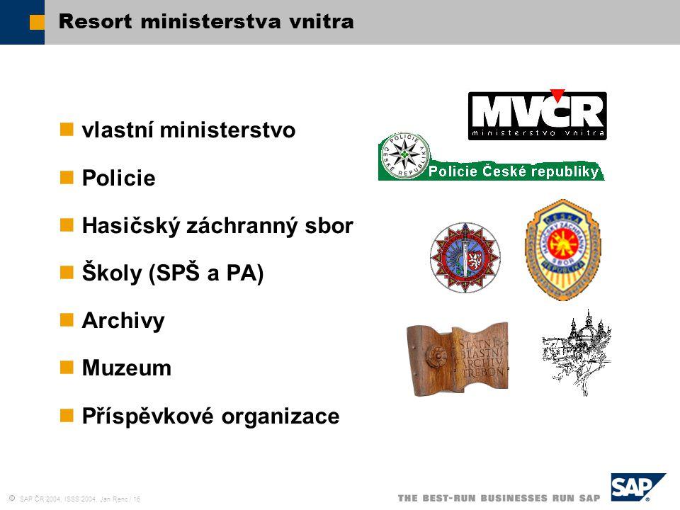 SAP ČR 2004, ISSS 2004, Jan Renc / 16 Resort ministerstva vnitra vlastní ministerstvo Policie Hasičský záchranný sbor Školy (SPŠ a PA) Archivy Muzeu