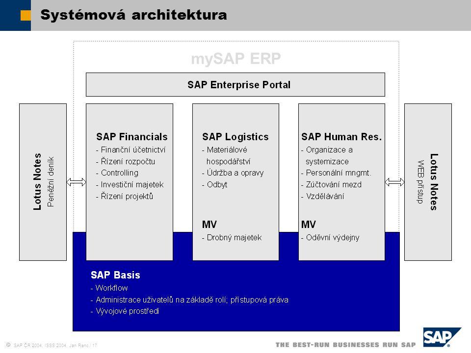  SAP ČR 2004, ISSS 2004, Jan Renc / 17 mySAP ERP Systémová architektura