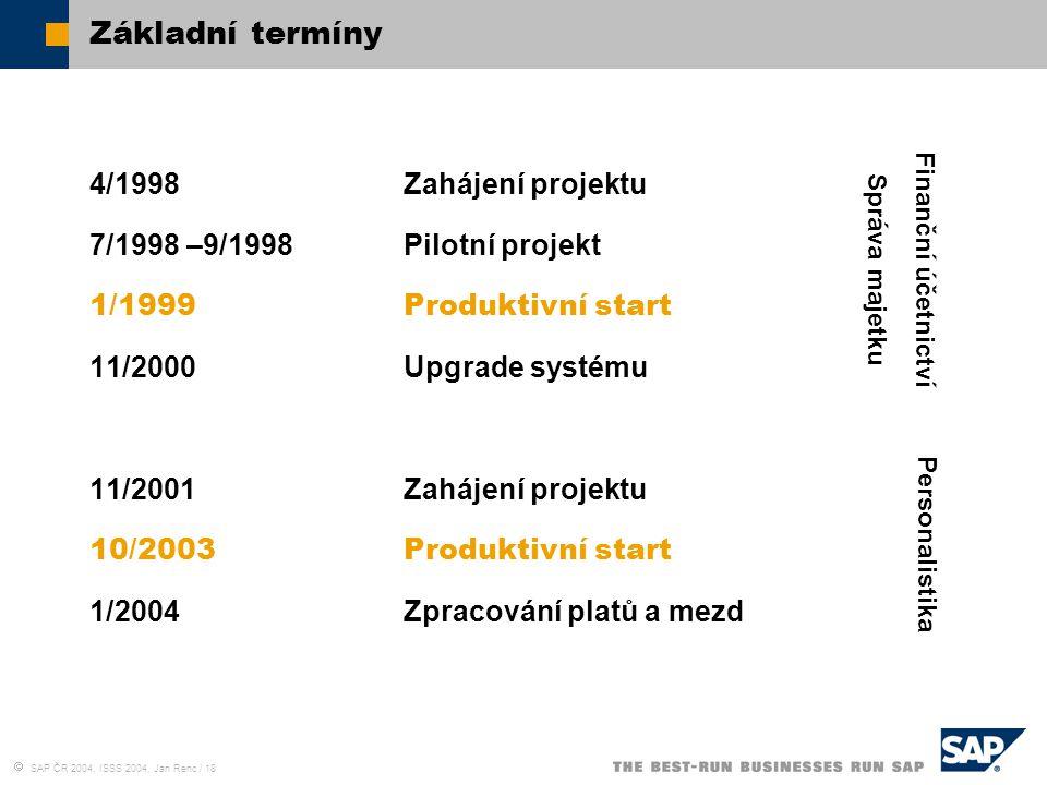  SAP ČR 2004, ISSS 2004, Jan Renc / 18 Základní termíny 4/1998Zahájení projektu 7/1998 –9/1998Pilotní projekt 1/1999Produktivní start 11/2000Upgrade