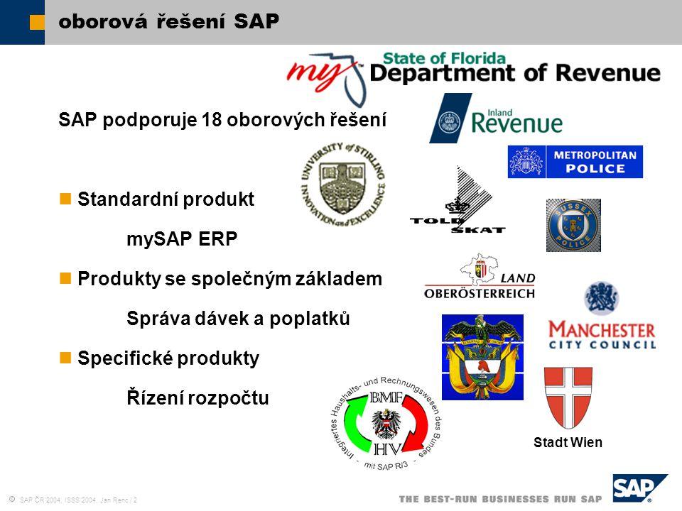  SAP ČR 2004, ISSS 2004, Jan Renc / 2 oborová řešení SAP SAP podporuje 18 oborových řešení Standardní produkt mySAP ERP Produkty se společným základe