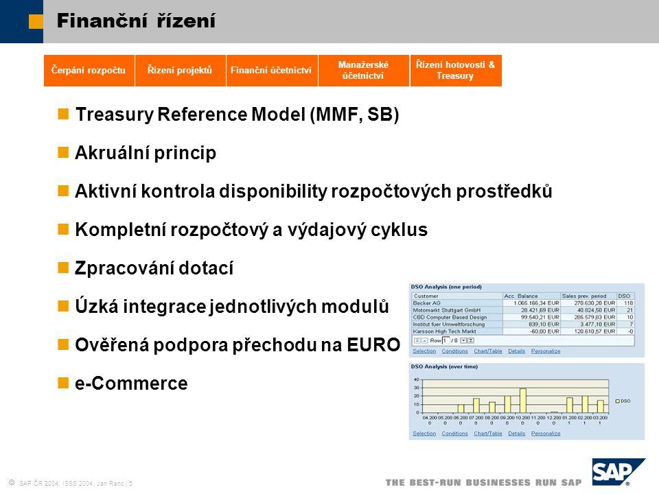  SAP ČR 2004, ISSS 2004, Jan Renc / 5 Finanční řízení Čerpání rozpočtuŘízení projektůFinanční účetnictví Manažerské účetnictví Řízení hotovosti & Tre