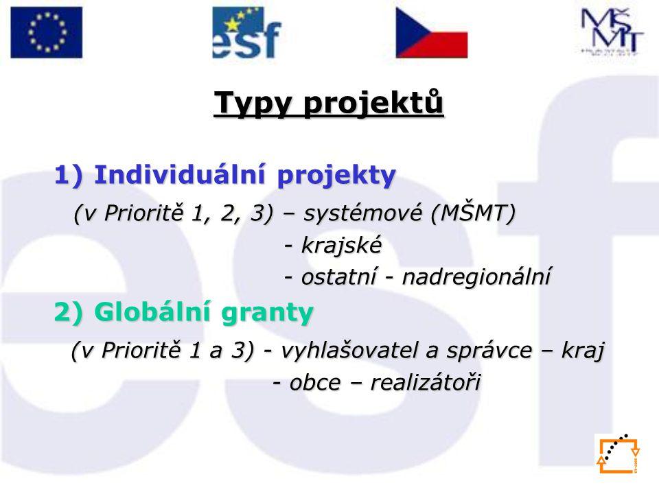 Typy projektů 1) Individuální projekty (v Prioritě 1, 2, 3) – systémové (MŠMT) - krajské - ostatní - nadregionální 2) Globální granty (v Prioritě 1 a
