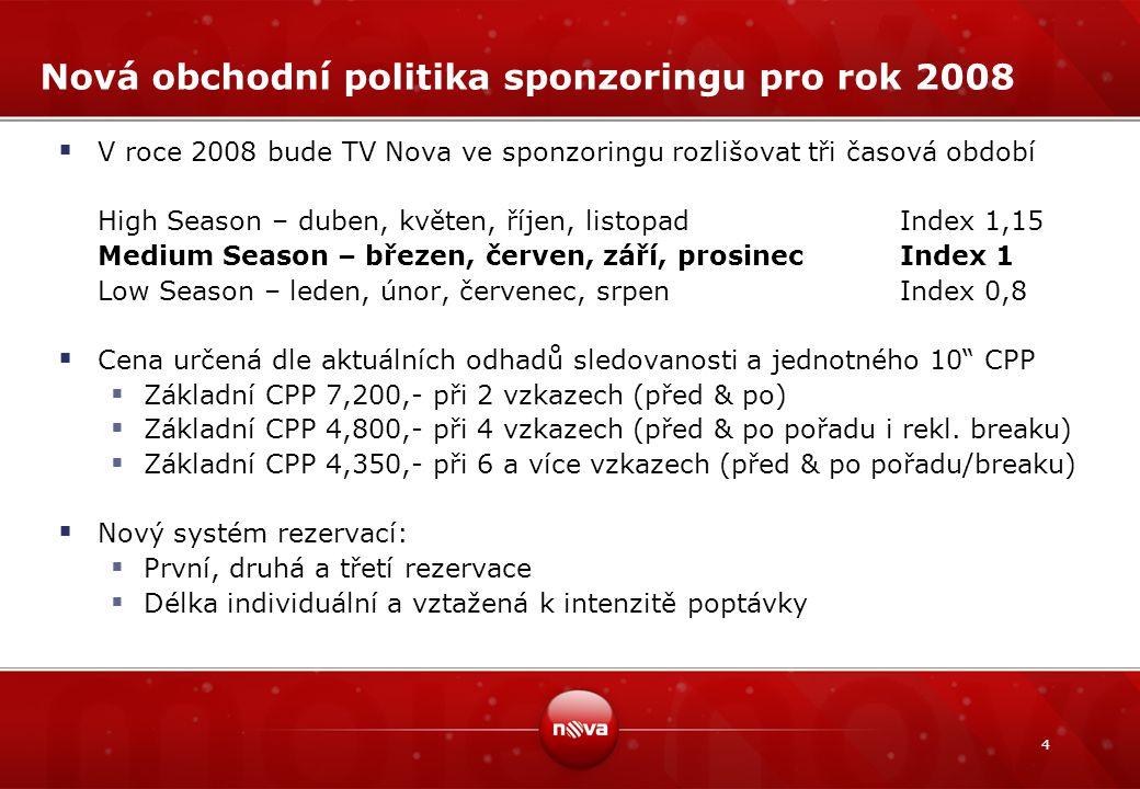 4 Nová obchodní politika sponzoringu pro rok 2008  V roce 2008 bude TV Nova ve sponzoringu rozlišovat tři časová období High Season – duben, květen, říjen, listopadIndex 1,15 Medium Season – březen, červen, září, prosinecIndex 1 Low Season – leden, únor, červenec, srpenIndex 0,8  Cena určená dle aktuálních odhadů sledovanosti a jednotného 10 CPP  Základní CPP 7,200,- při 2 vzkazech (před & po)  Základní CPP 4,800,- při 4 vzkazech (před & po pořadu i rekl.